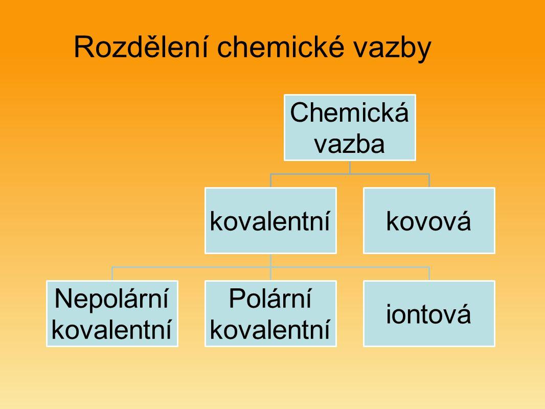 Rozdělení chemické vazby