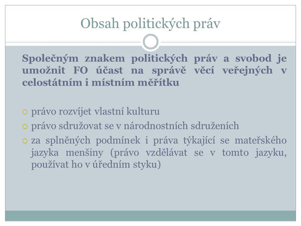 Obsah politických práv