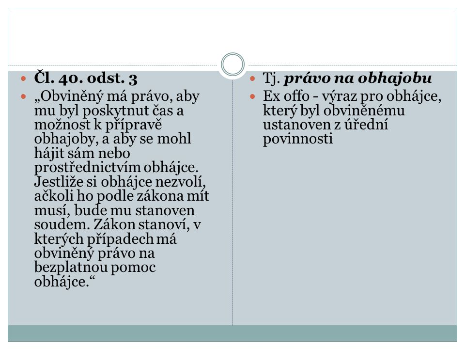 Čl. 40. odst. 3