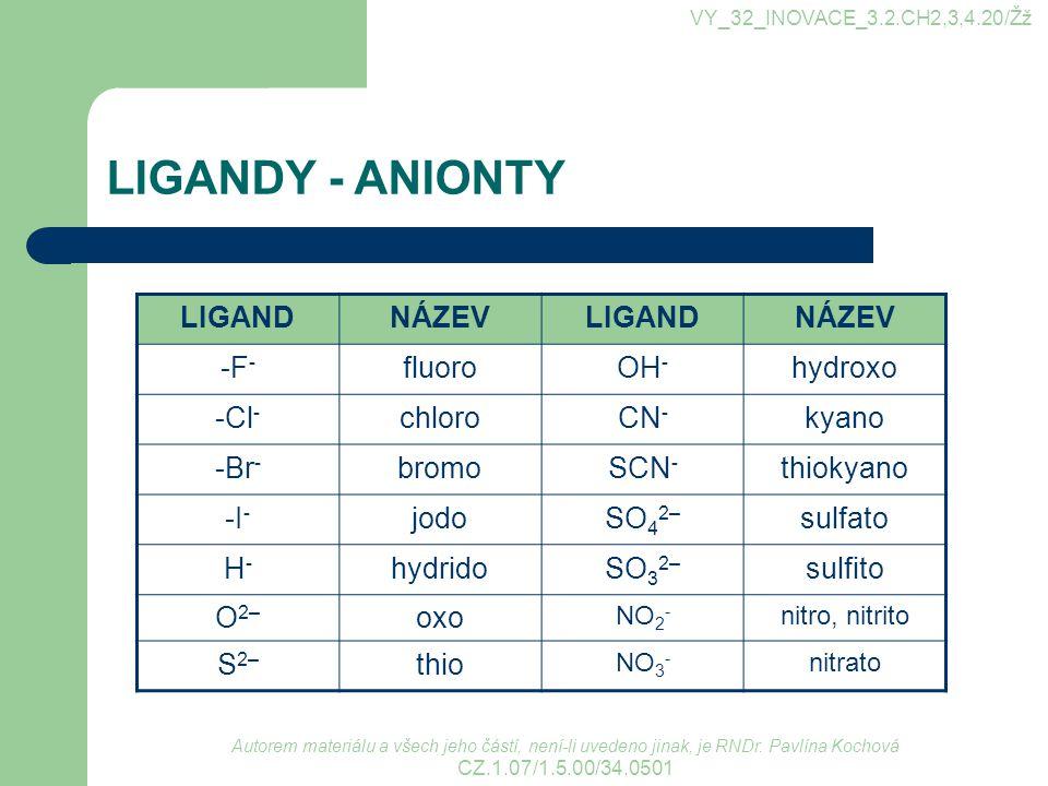 LIGANDY - ANIONTY LIGAND NÁZEV -F- fluoro OH- hydroxo -Cl- chloro CN-