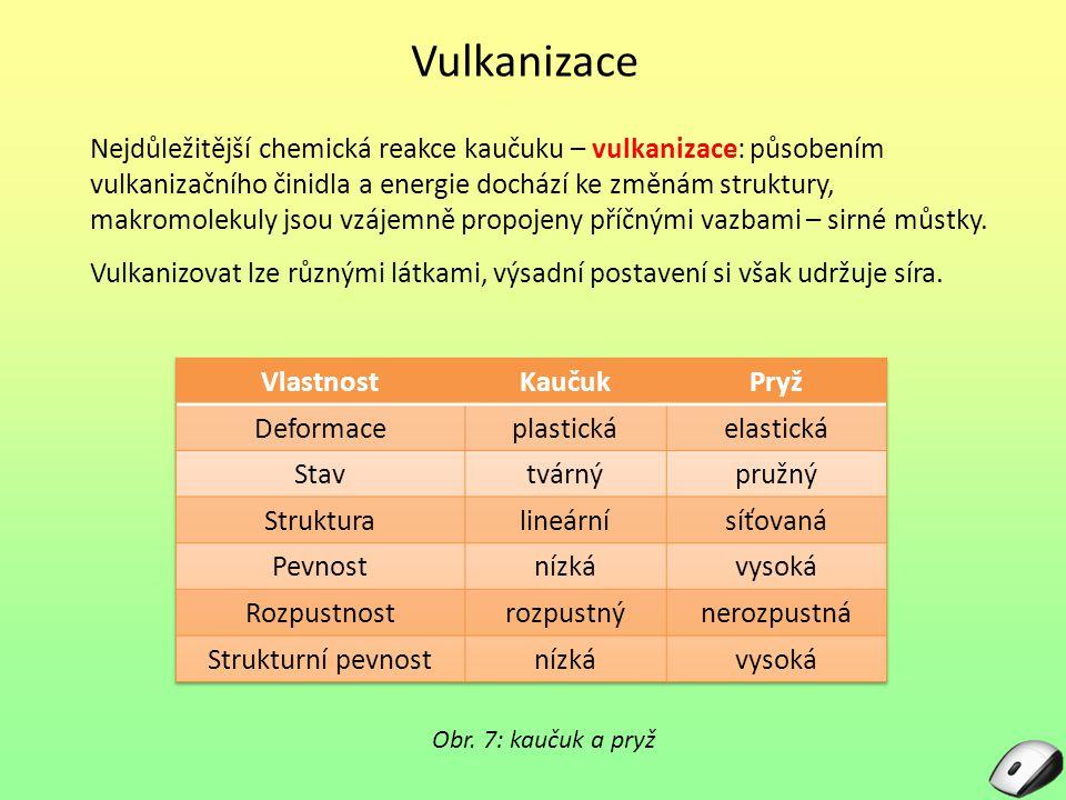Vulkanizace