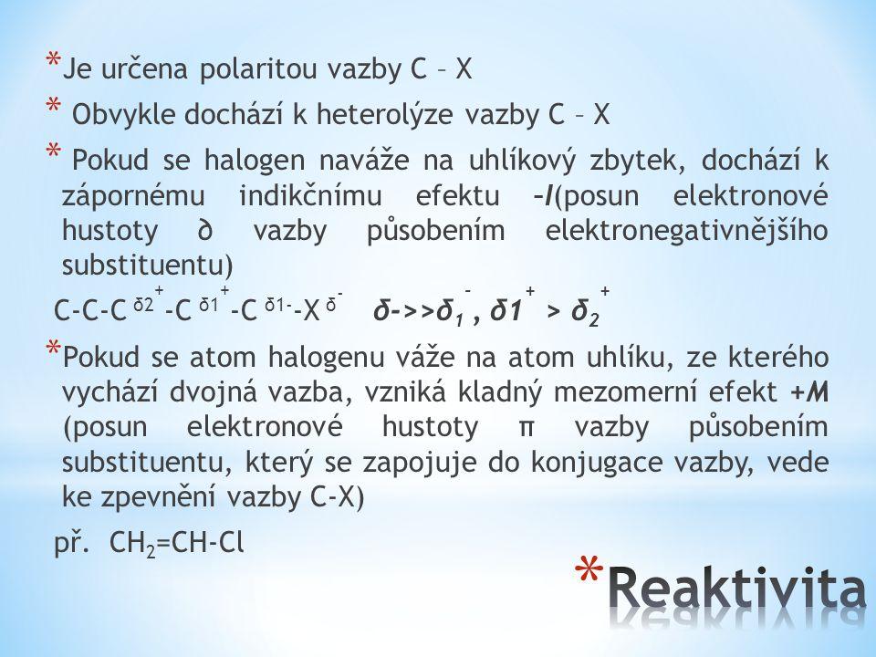 Reaktivita Je určena polaritou vazby C – X