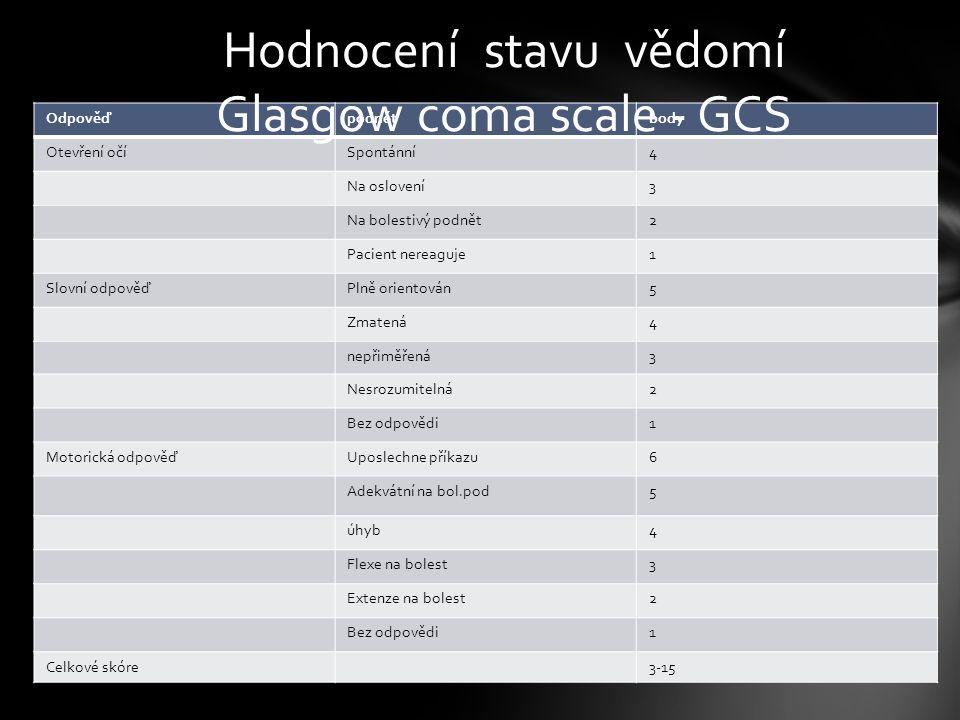 Hodnocení stavu vědomí Glasgow coma scale - GCS