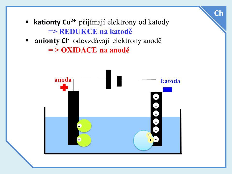 Ch kationty Cu2+ přijímají elektrony od katody => REDUKCE na katodě