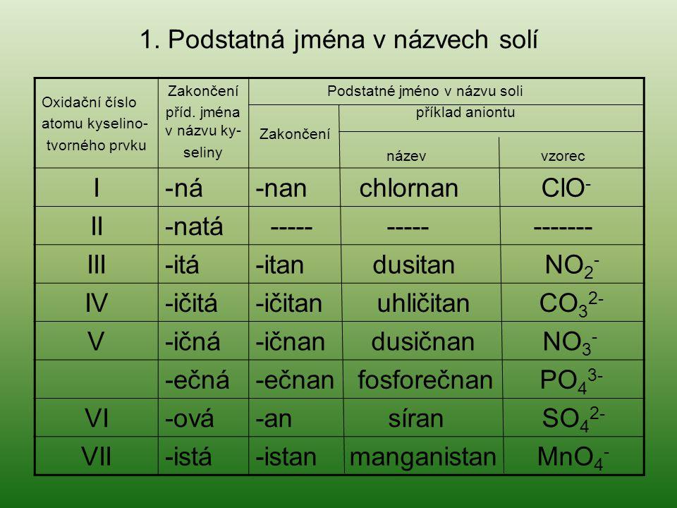 1. Podstatná jména v názvech solí