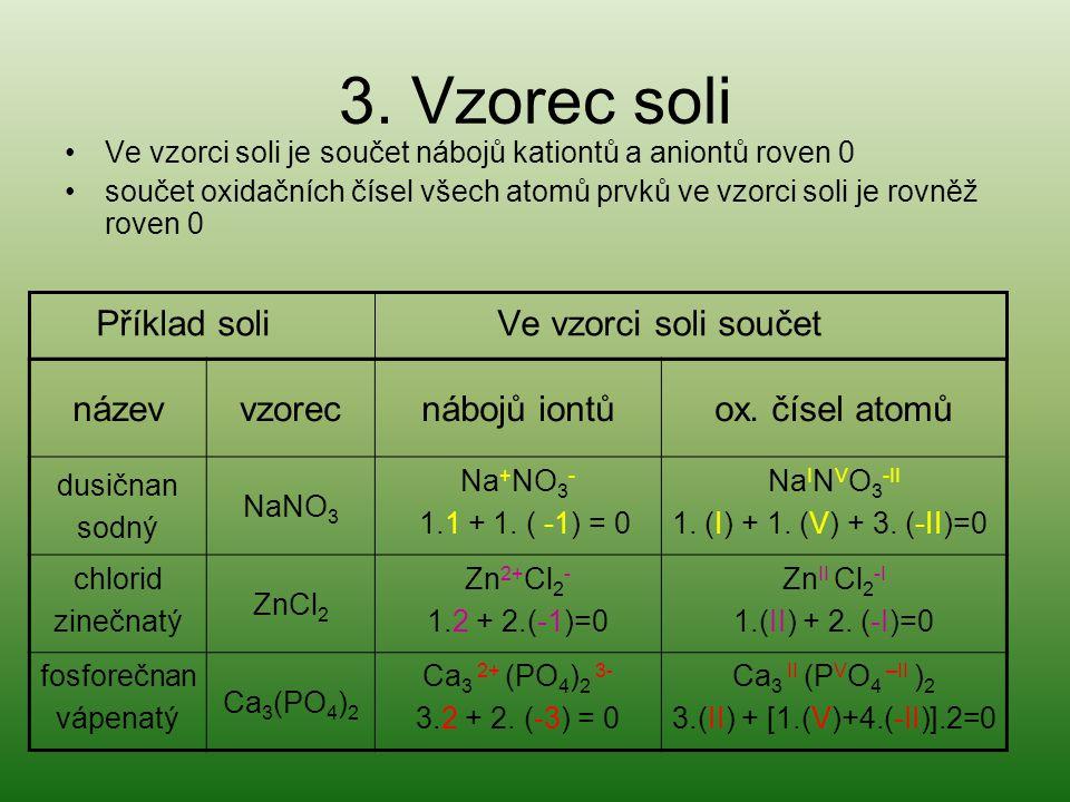3. Vzorec soli Příklad soli Ve vzorci soli součet název vzorec