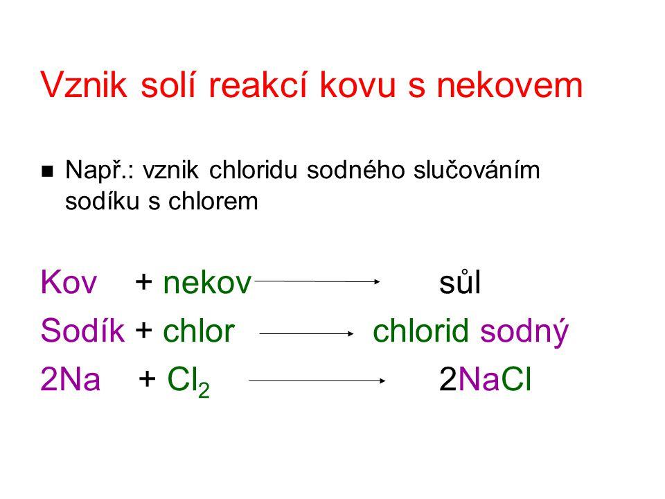 Vznik solí reakcí kovu s nekovem
