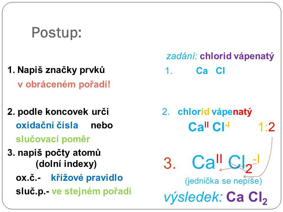 CaII Cl2-I Postup: výsledek: Ca Cl2
