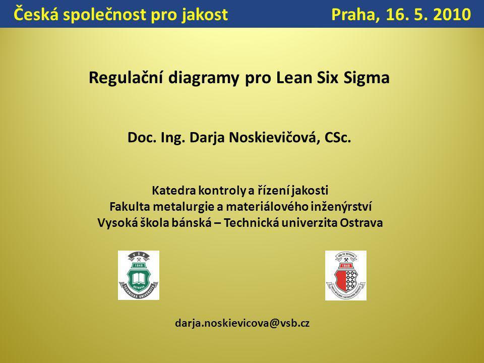 Česká společnost pro jakost Praha, 16. 5. 2010