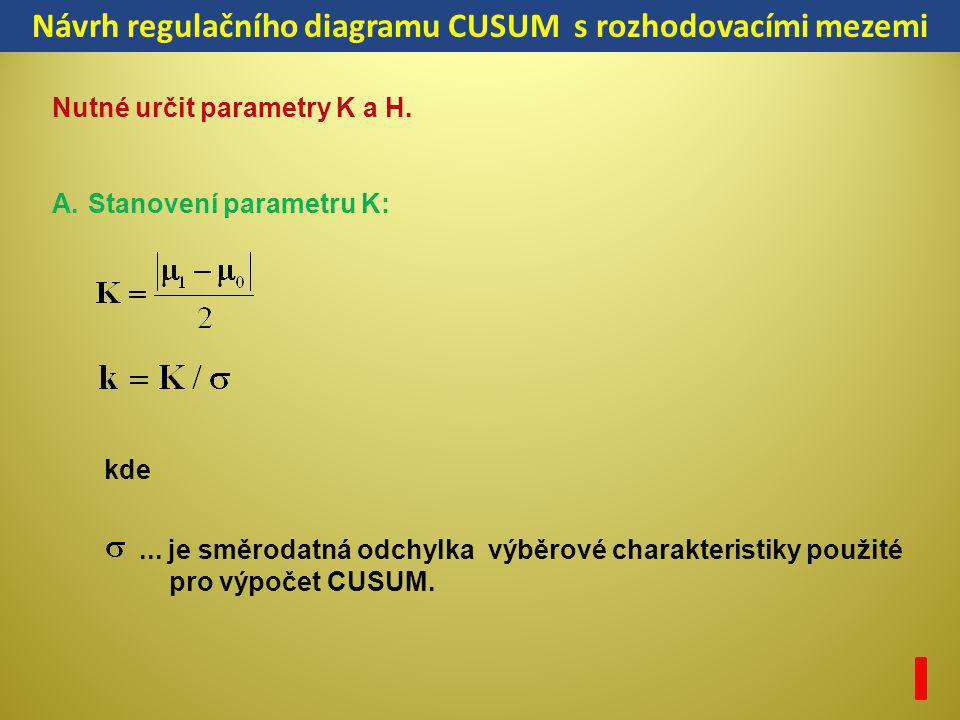 Návrh regulačního diagramu CUSUM s rozhodovacími mezemi