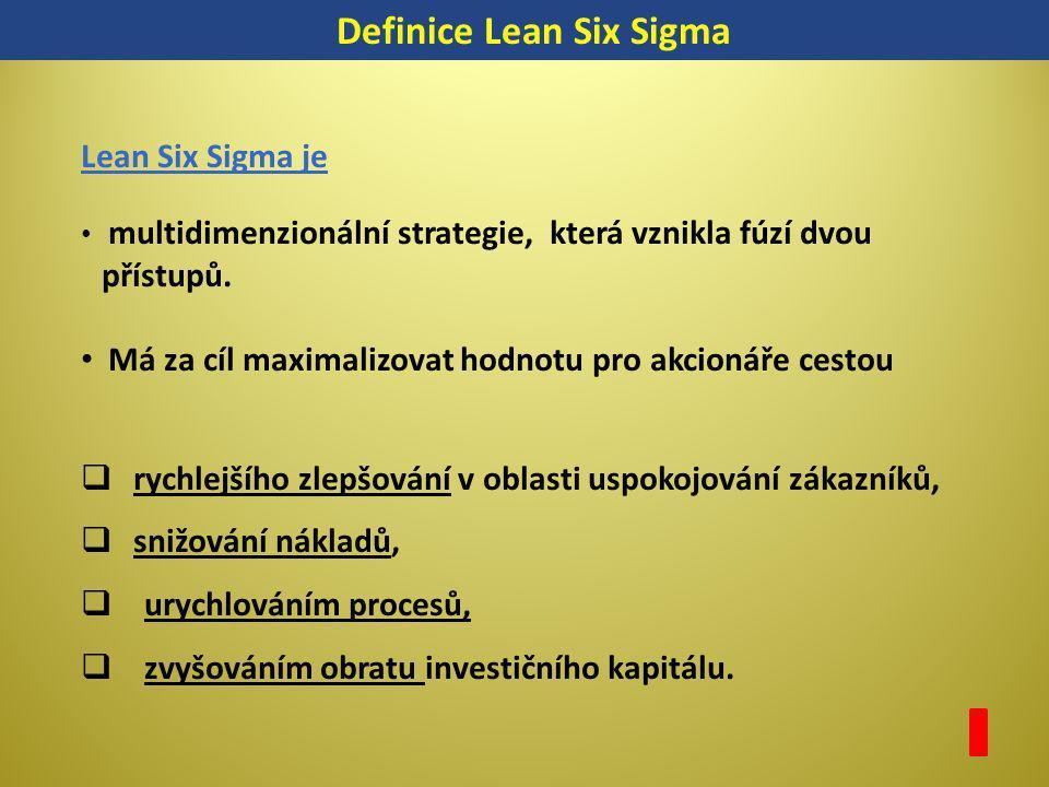 Definice Lean Six Sigma