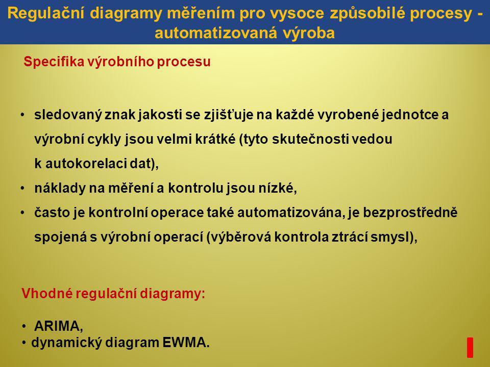 Regulační diagramy měřením pro vysoce způsobilé procesy - automatizovaná výroba