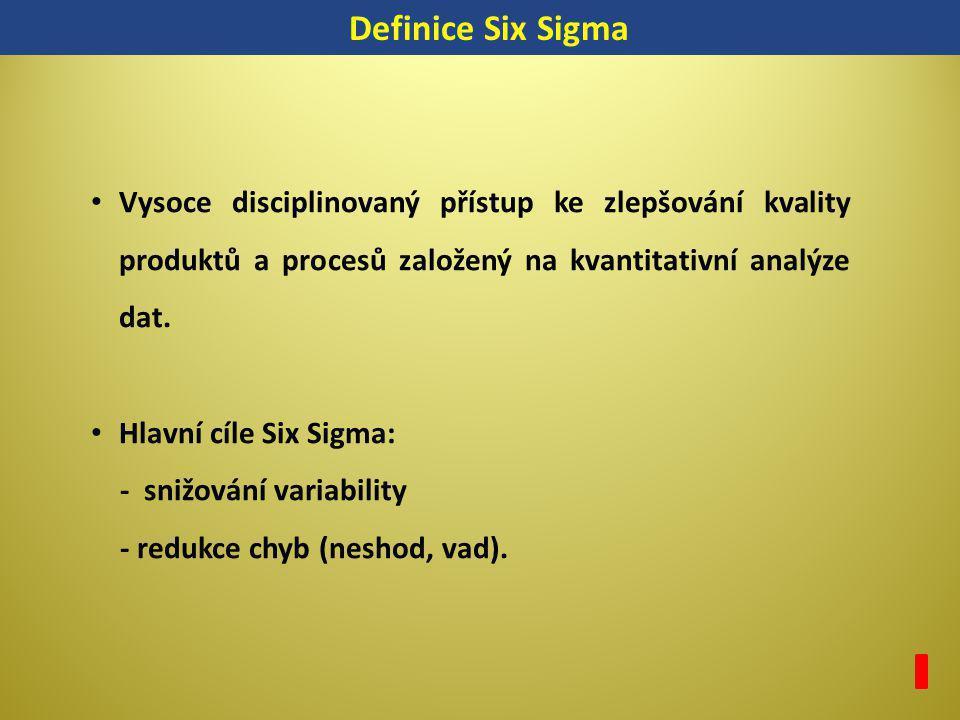 Definice Six Sigma Vysoce disciplinovaný přístup ke zlepšování kvality produktů a procesů založený na kvantitativní analýze dat.