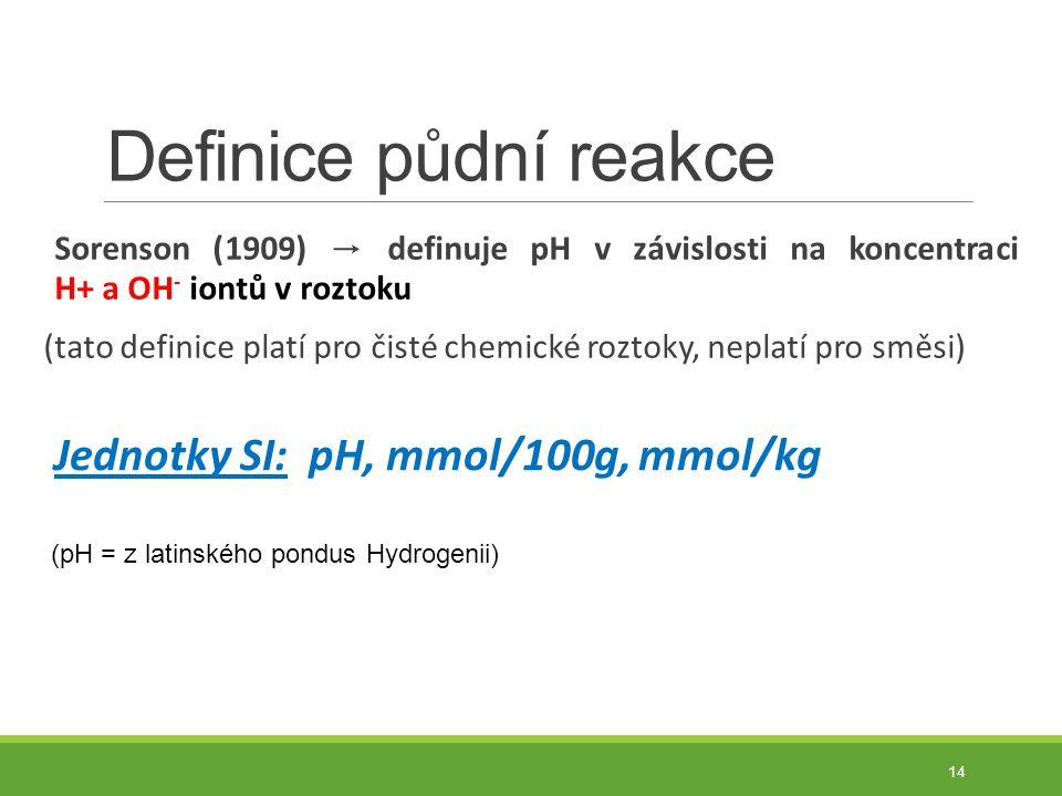 Definice půdní reakce Jednotky SI: pH, mmol/100g, mmol/kg