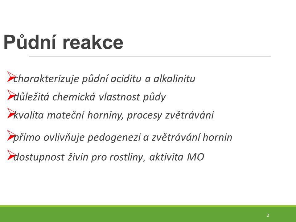 Půdní reakce charakterizuje půdní aciditu a alkalinitu
