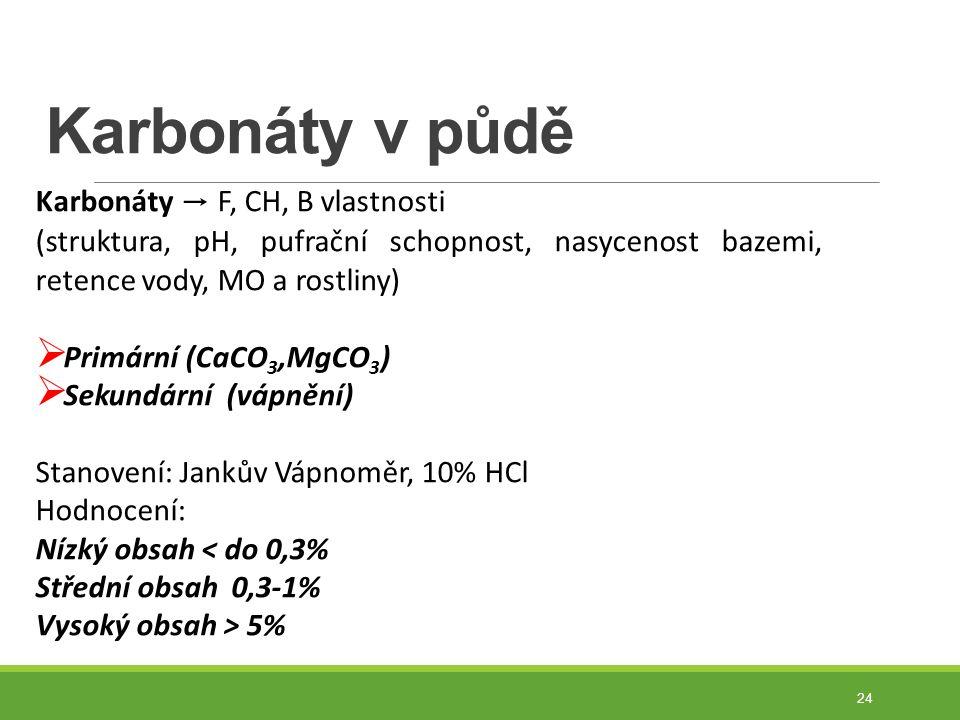 Karbonáty v půdě Karbonáty → F, CH, B vlastnosti