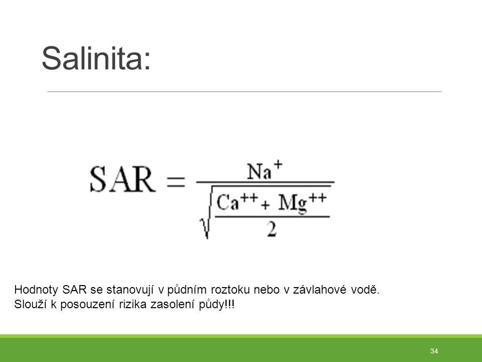 Salinita: Hodnoty SAR se stanovují v půdním roztoku nebo v závlahové vodě.