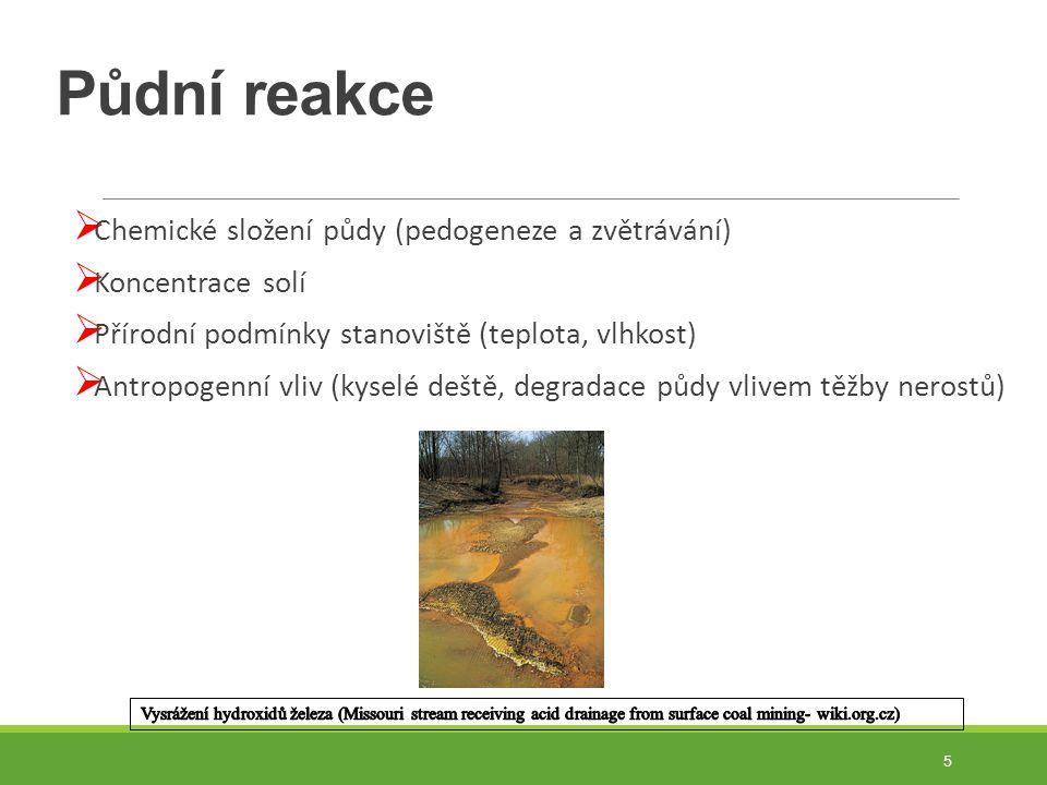 Půdní reakce Chemické složení půdy (pedogeneze a zvětrávání)
