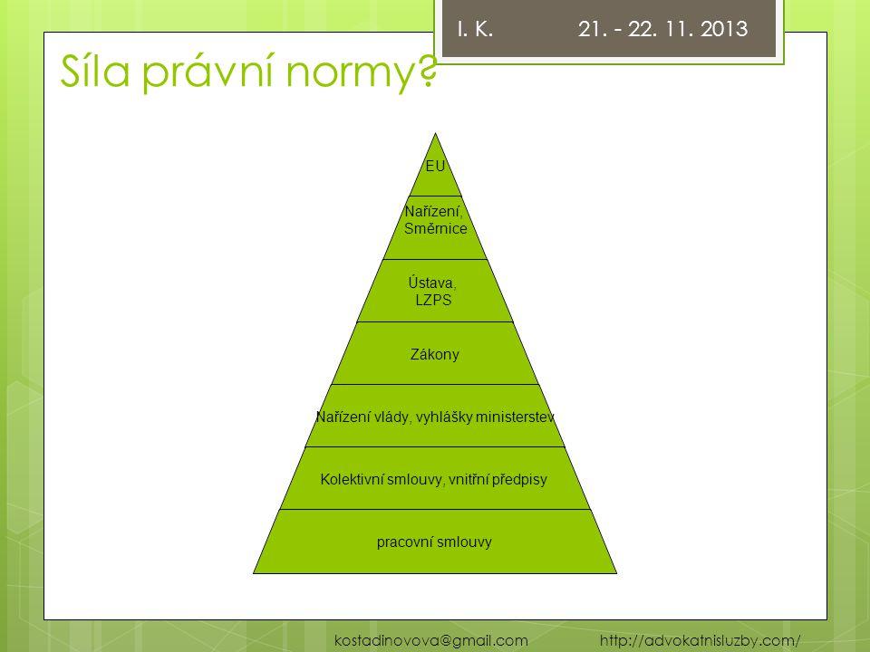 I. K. 21. - 22. 11. 2013 Síla právní normy.