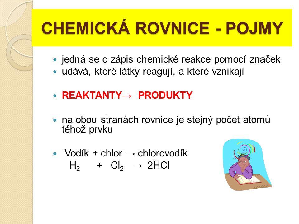 CHEMICKÁ ROVNICE - POJMY