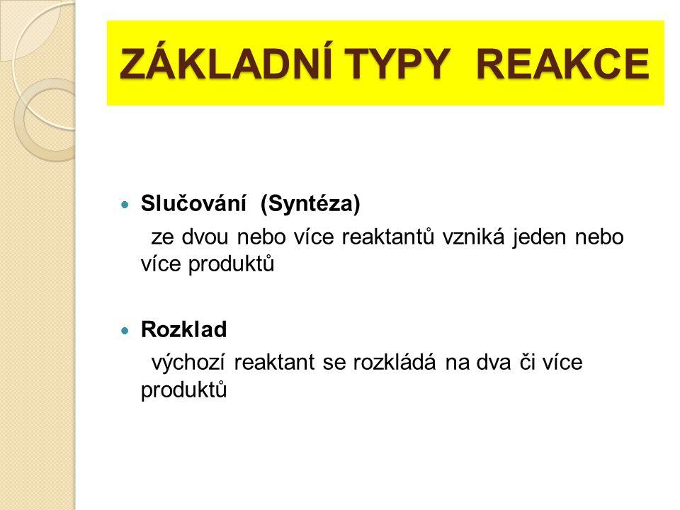 ZÁKLADNÍ TYPY REAKCE Slučování (Syntéza)