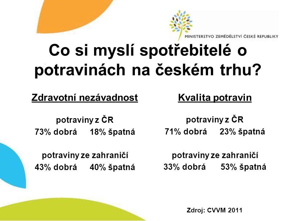 Co si myslí spotřebitelé o potravinách na českém trhu