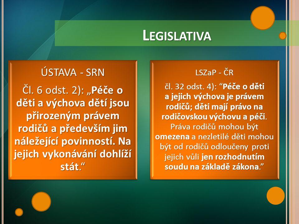 Legislativa ÚSTAVA - SRN