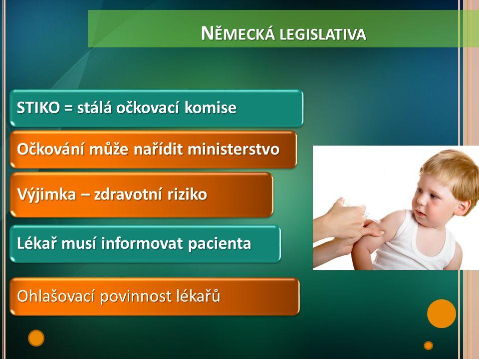 Německá legislativa STIKO = stálá očkovací komise