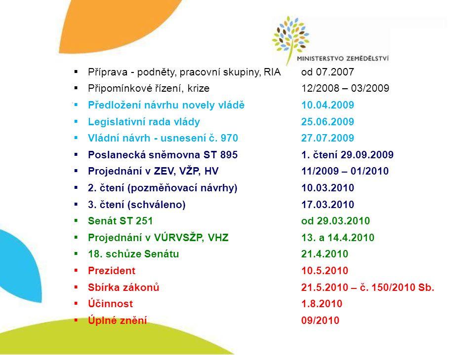 Příprava - podněty, pracovní skupiny, RIA od 07.2007