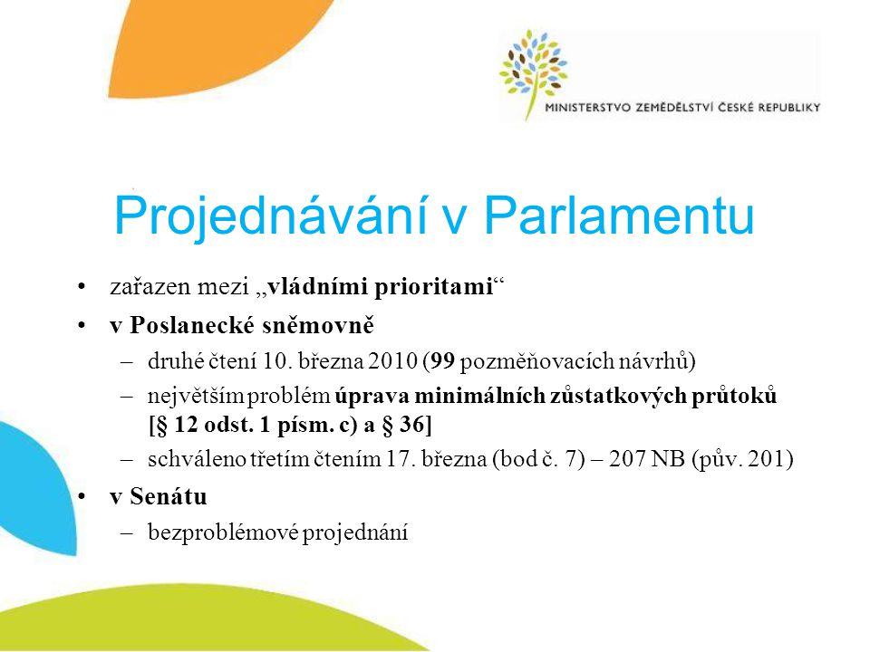 Projednávání v Parlamentu