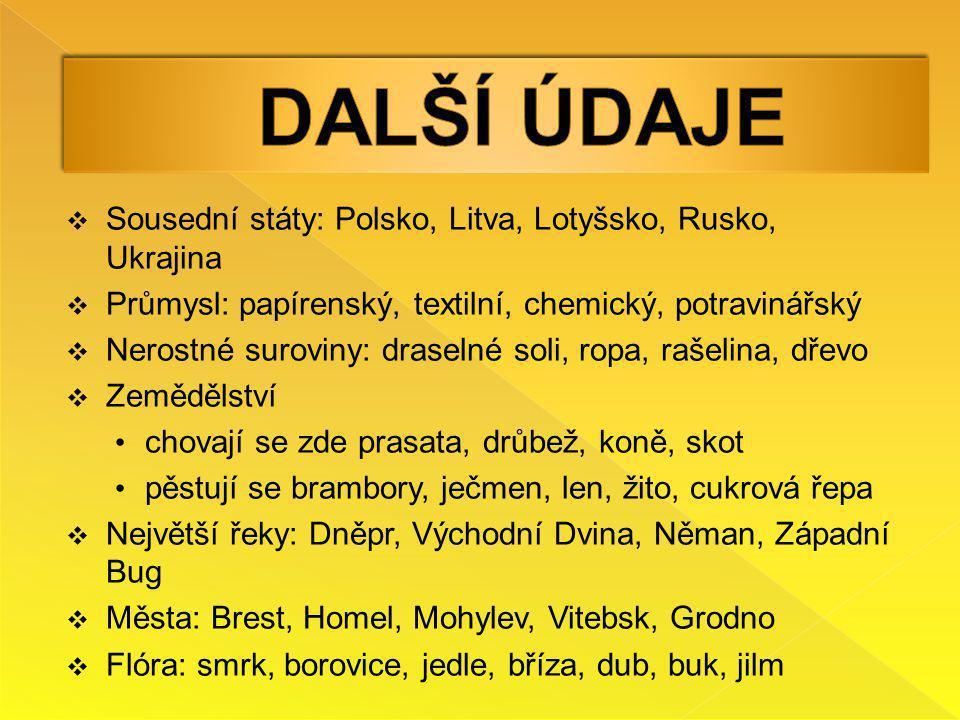 DALŠÍ ÚDAJE Sousední státy: Polsko, Litva, Lotyšsko, Rusko, Ukrajina
