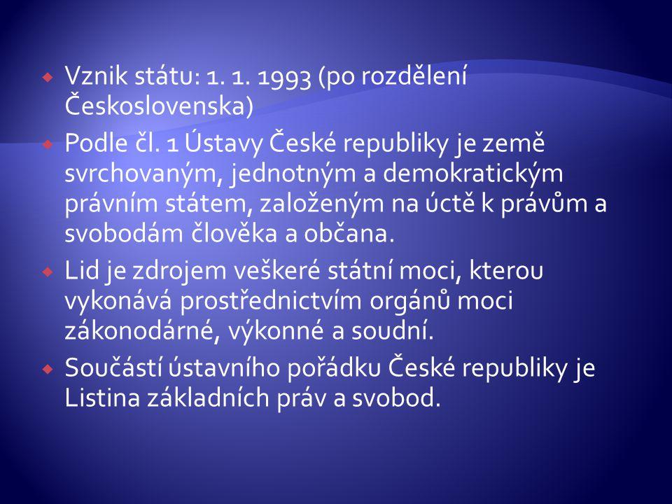 Vznik státu: 1. 1. 1993 (po rozdělení Československa)