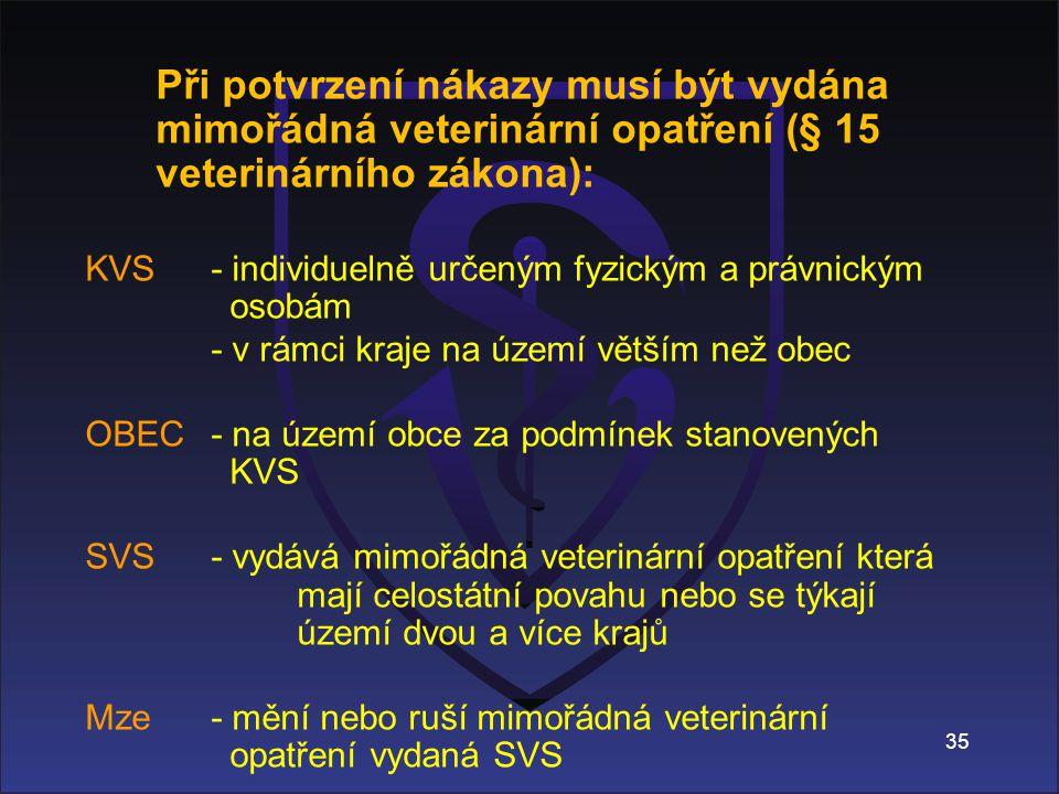 KVS - individuelně určeným fyzickým a právnickým osobám