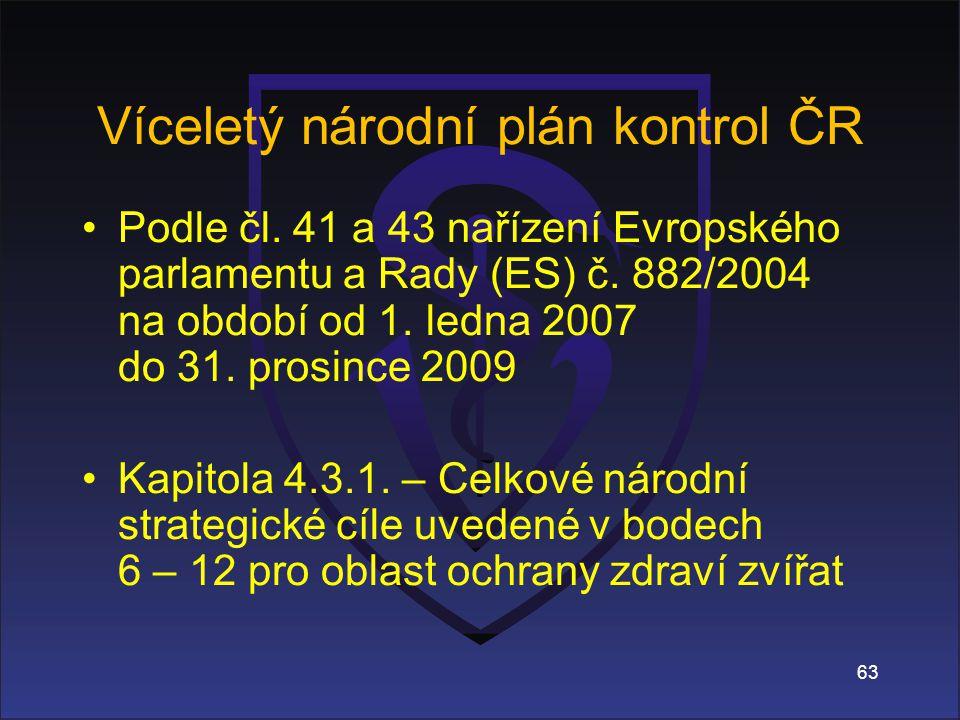 Víceletý národní plán kontrol ČR