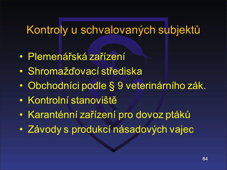 Kontroly u schvalovaných subjektů