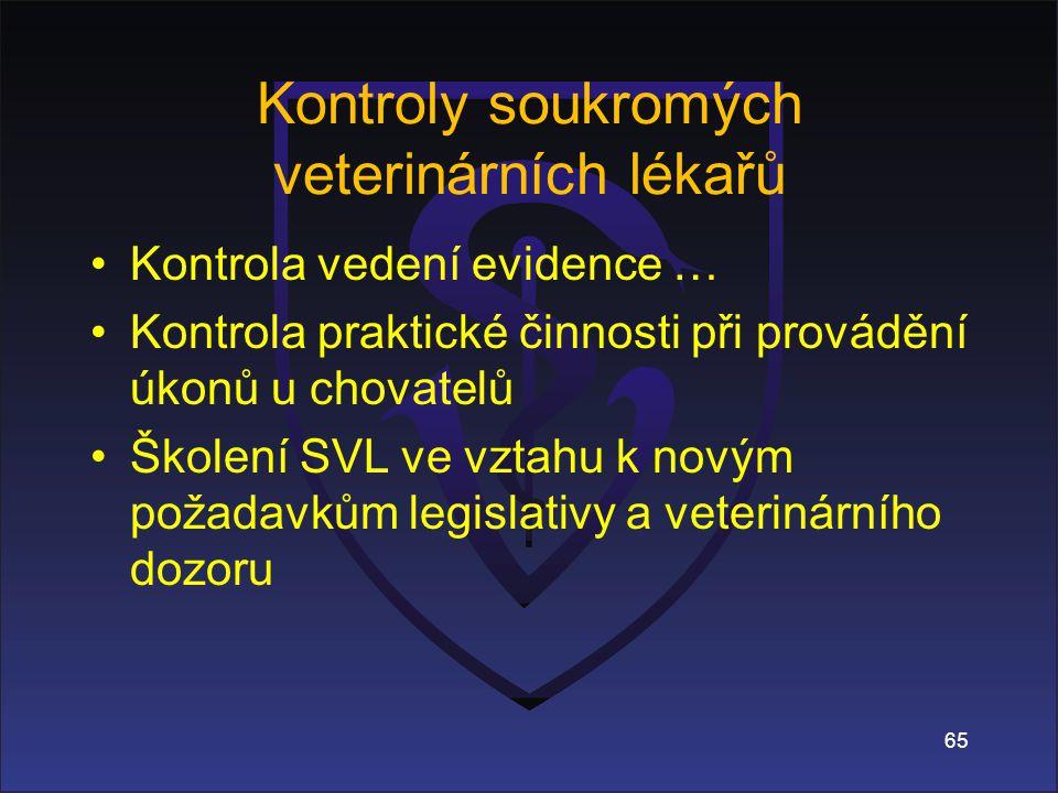 Kontroly soukromých veterinárních lékařů