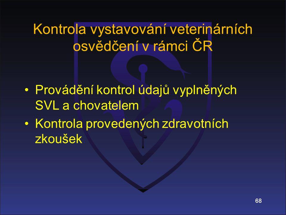 Kontrola vystavování veterinárních osvědčení v rámci ČR