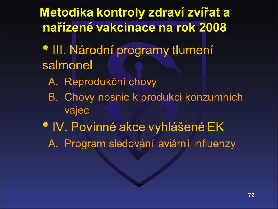 Metodika kontroly zdraví zvířat a nařízené vakcinace na rok 2008