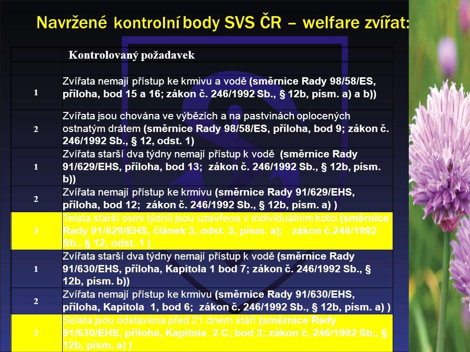 Navržené kontrolní body SVS ČR – welfare zvířat: