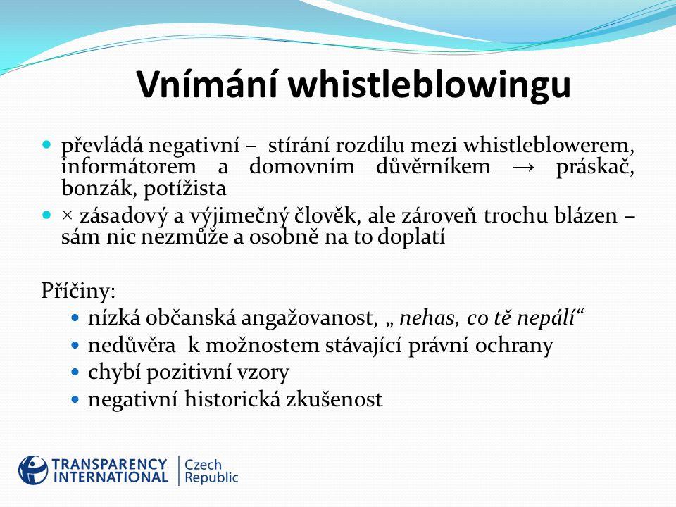Vnímání whistleblowingu