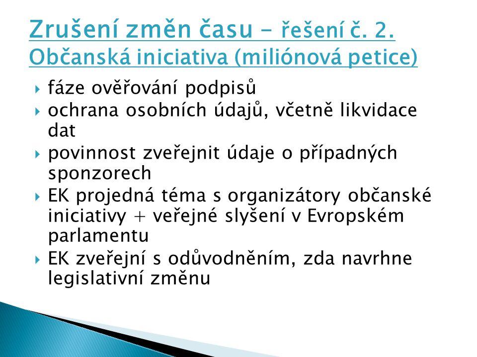 Zrušení změn času – řešení č. 2. Občanská iniciativa (miliónová petice)