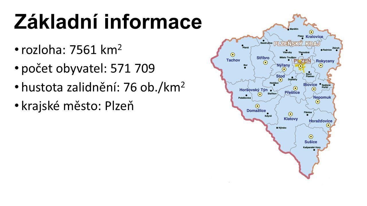 Základní informace rozloha: 7561 km2 počet obyvatel: 571 709