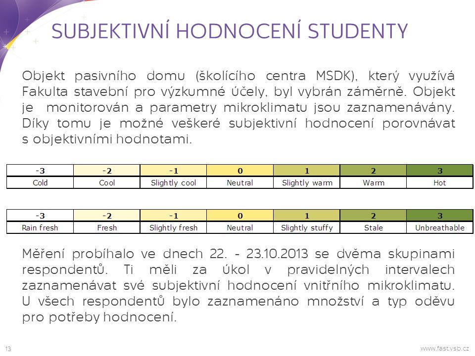 SUBJEKTIVNÍ HODNOCENÍ STUDENTY