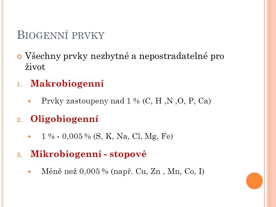 Biogenní prvky Všechny prvky nezbytné a nepostradatelné pro život