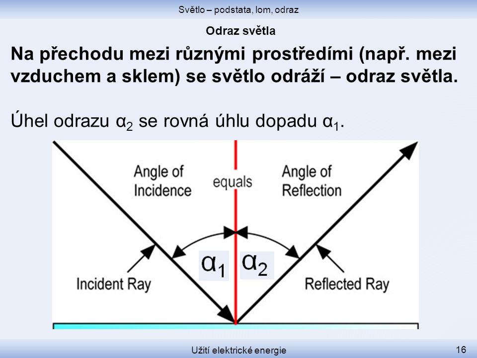 Úhel odrazu α2 se rovná úhlu dopadu α1.
