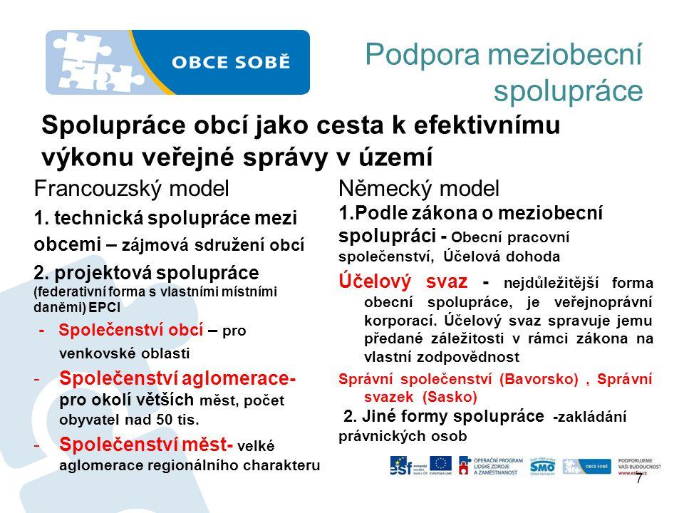 Podpora meziobecní spolupráce Spolupráce obcí jako cesta k efektivnímu výkonu veřejné správy v území