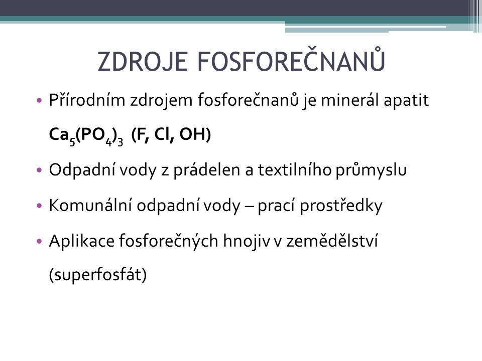 ZDROJE FOSFOREČNANŮ Přírodním zdrojem fosforečnanů je minerál apatit Ca5(PO4)3 (F, Cl, OH) Odpadní vody z prádelen a textilního průmyslu.