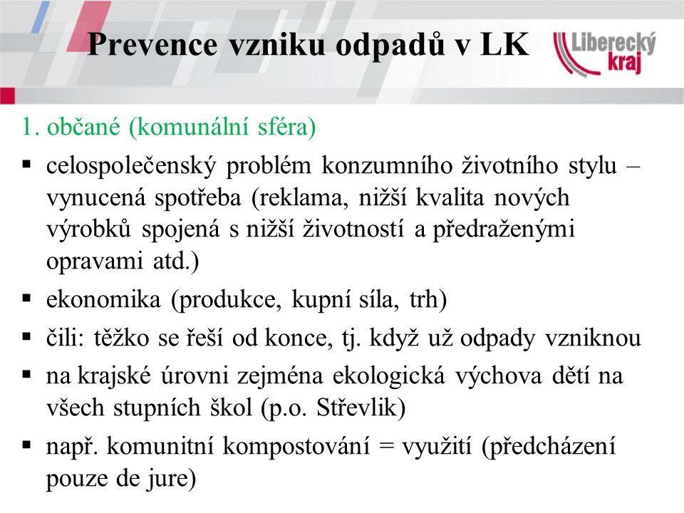 Prevence vzniku odpadů v LK