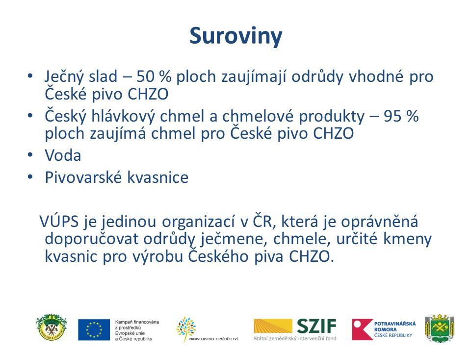 Suroviny Ječný slad – 50 % ploch zaujímají odrůdy vhodné pro České pivo CHZO.