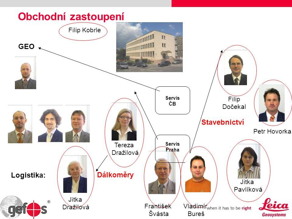 Obchodní zastoupení GEO Stavebnictví Logistika: Dálkoměry Filip Kobrle